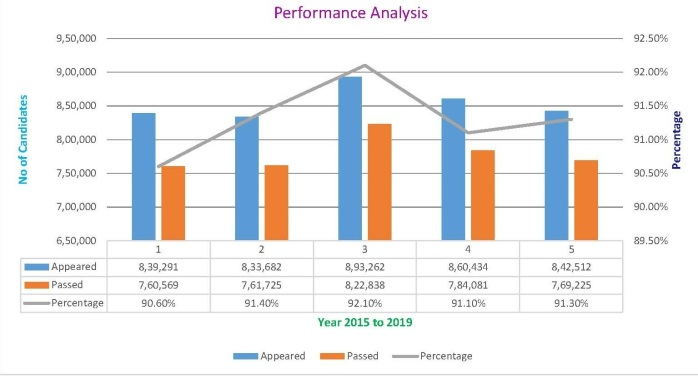 HSE-Second-Year-March2019-Analysis_Page_05